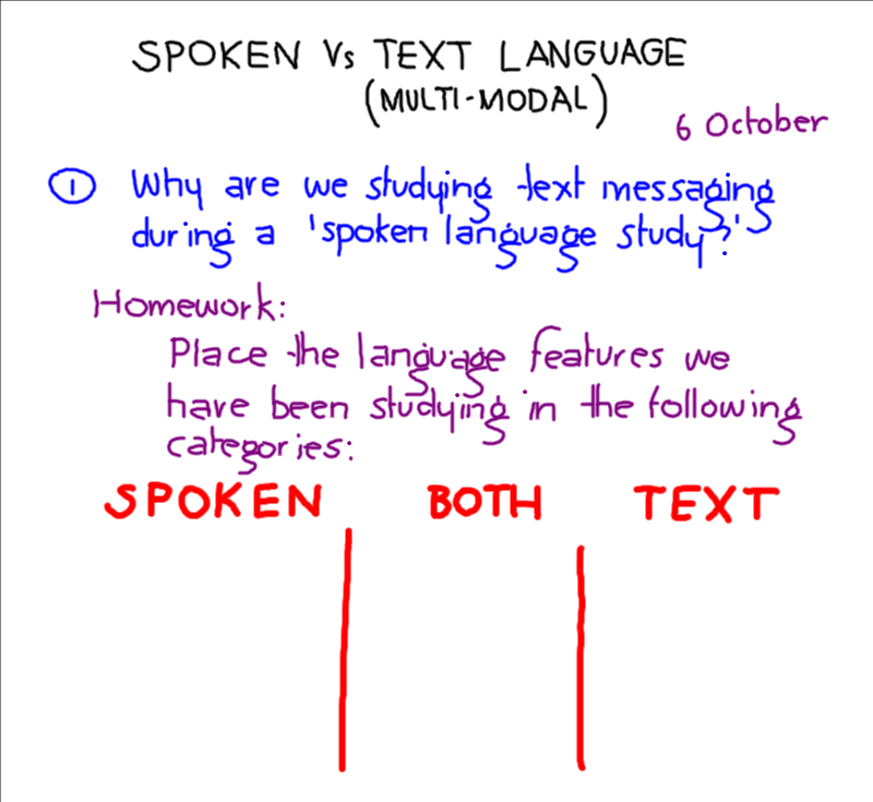 spoken language and text